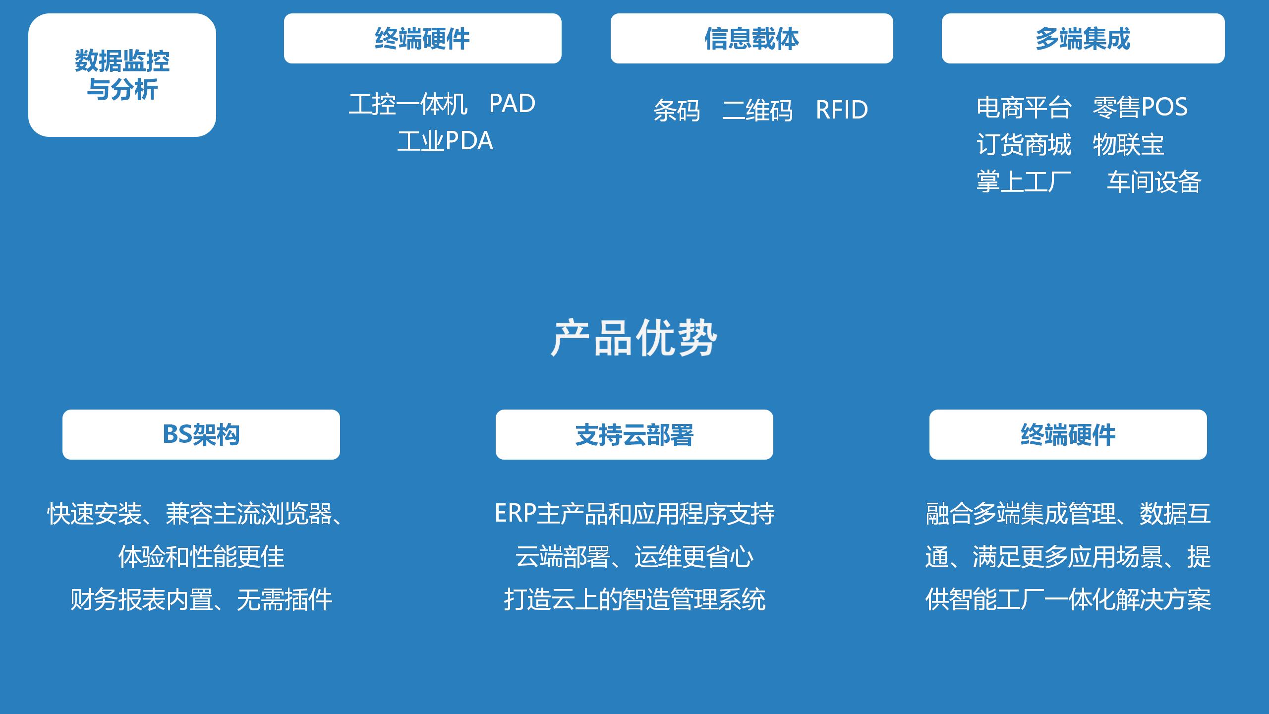 管家婆工贸M系列-嘉兴管家婆软件官网|管家婆软件嘉兴五星代理|电话:4006008797|嘉兴管家婆软件有限公司